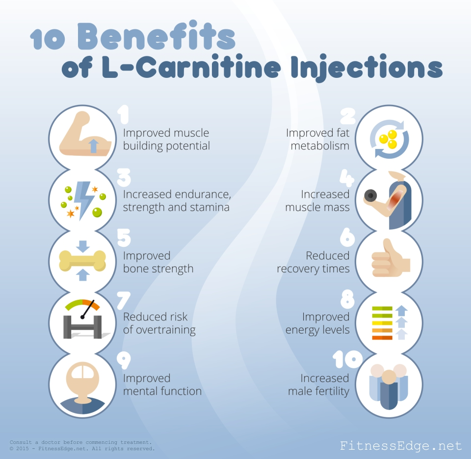 benefits-of-l-carnitine-960px